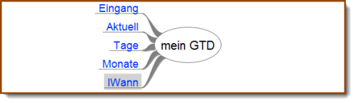 fm_gerüst_ebene1_Links
