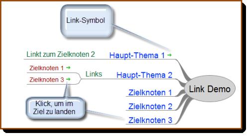 fm_links